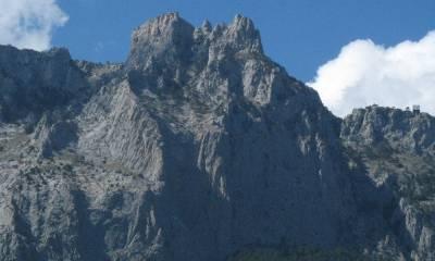 Гора Ай-Петри на карте